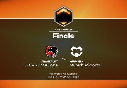 OW: Holt München den dritten Titel? Oder erobert sich Frankfurt den Titel zurück?